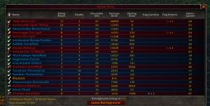 Warsong Gulch battleground results in World of Warcraft
